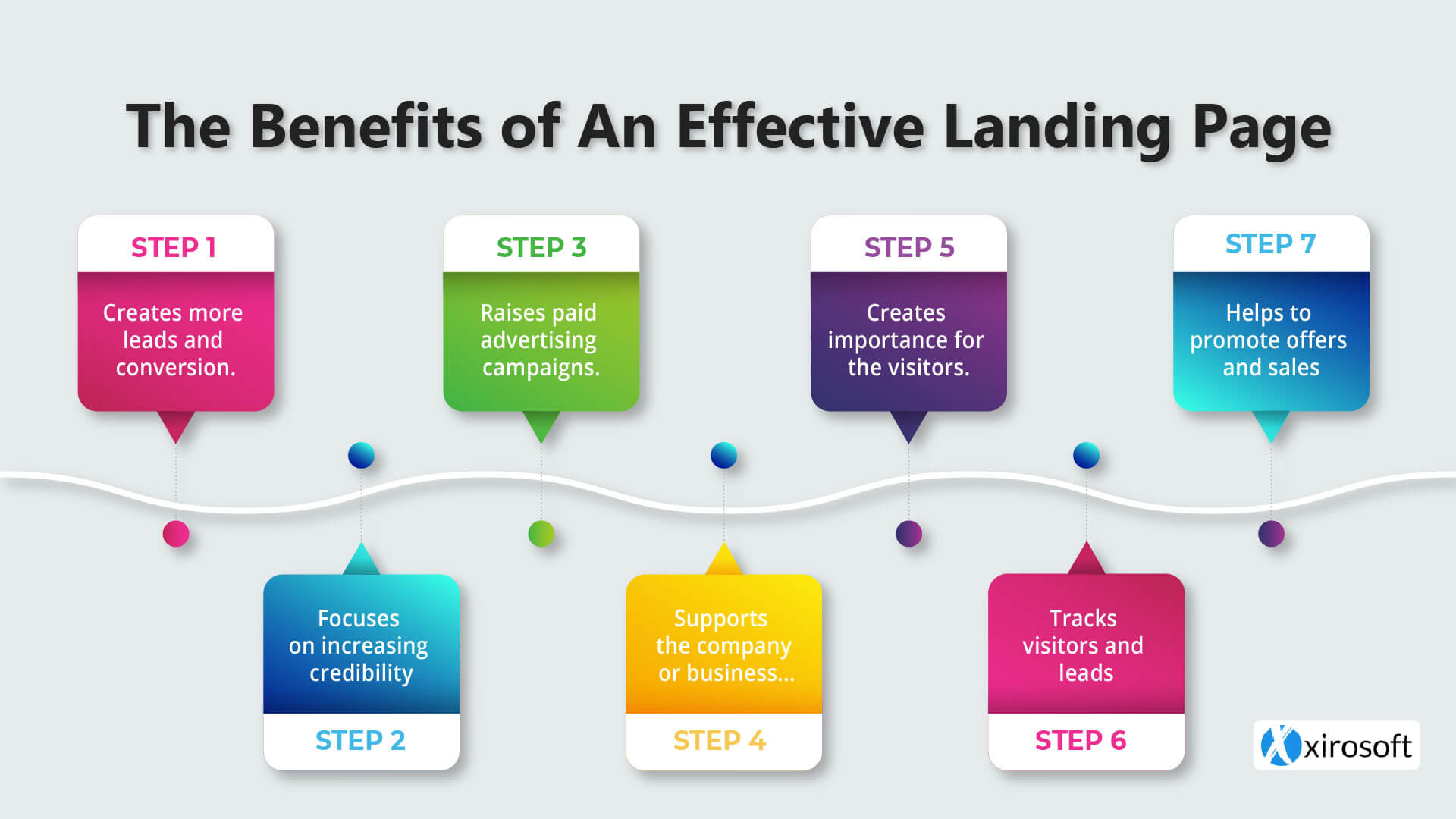 How To Design A Landing Page That Converts: Pro Tips